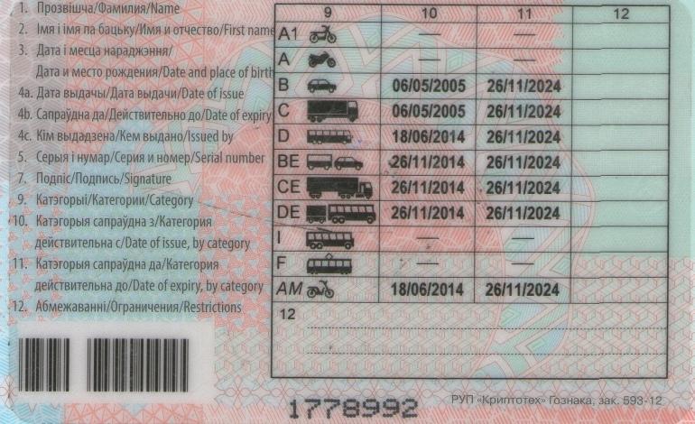 Сколько стоит справка для водительских прав 2019 в Москве Войковский